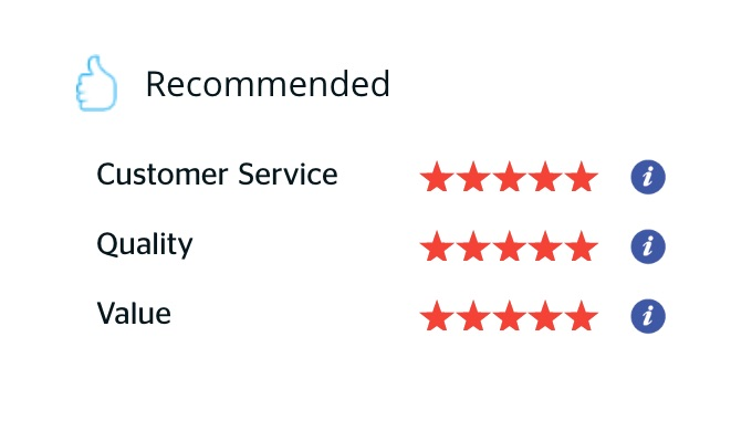 Trusted Trader Recommended 5 star